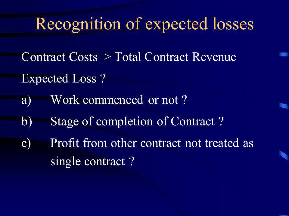Recognition of expected losses