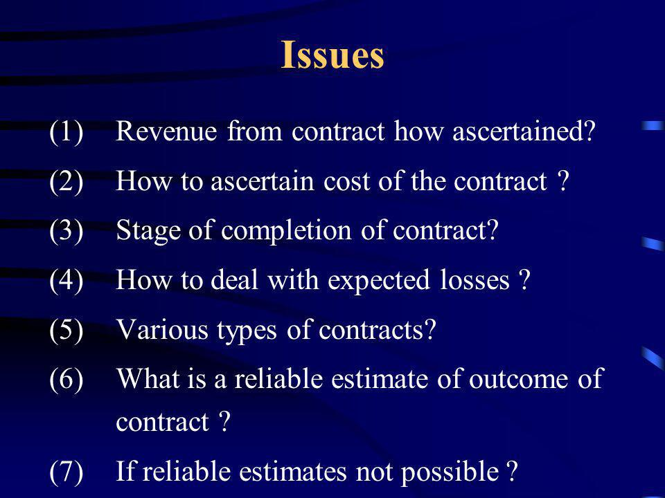 Issues Revenue from contract how ascertained