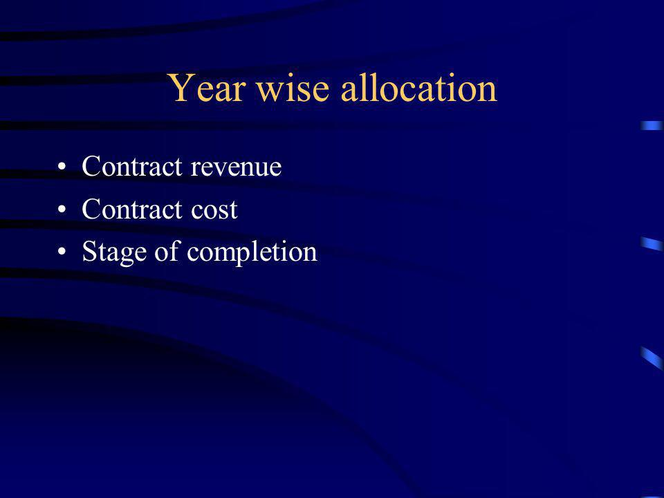 Year wise allocation Contract revenue Contract cost