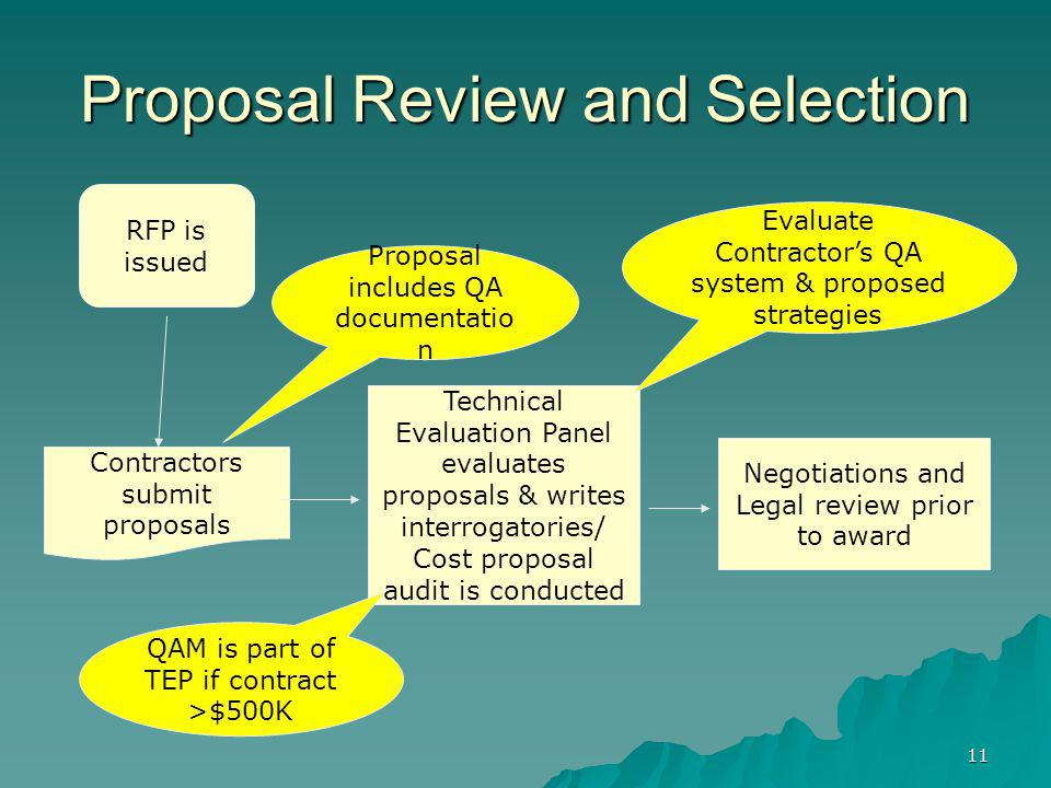 Proposal Review and Selection