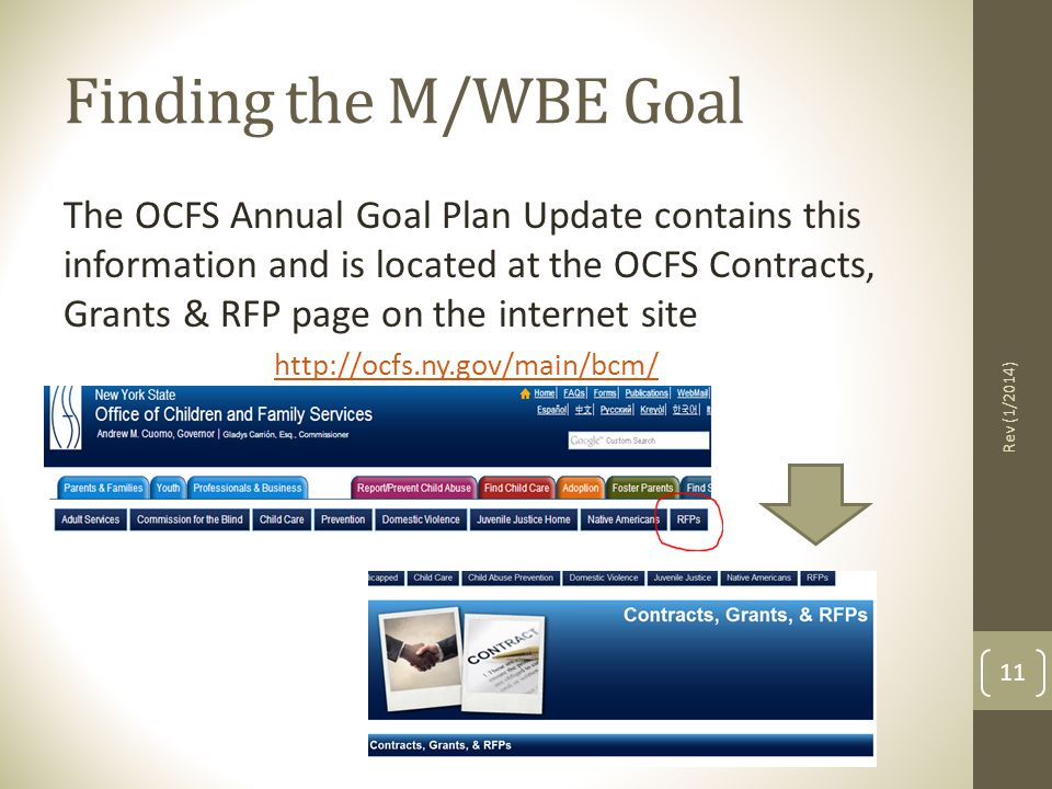Finding the M/WBE Goal