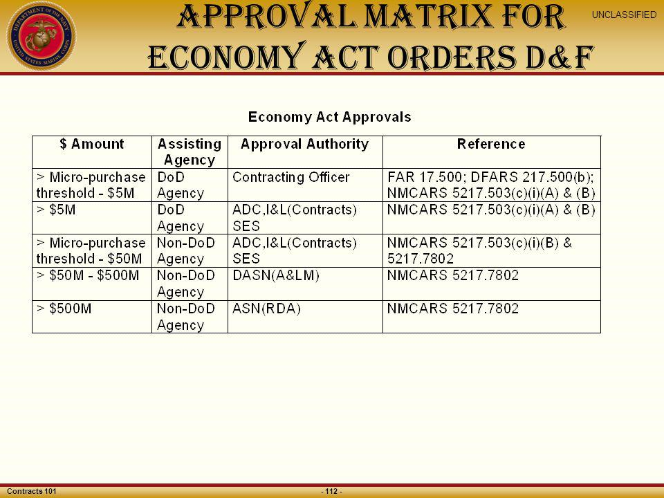 Approval Matrix For Economy Act Orders D&F