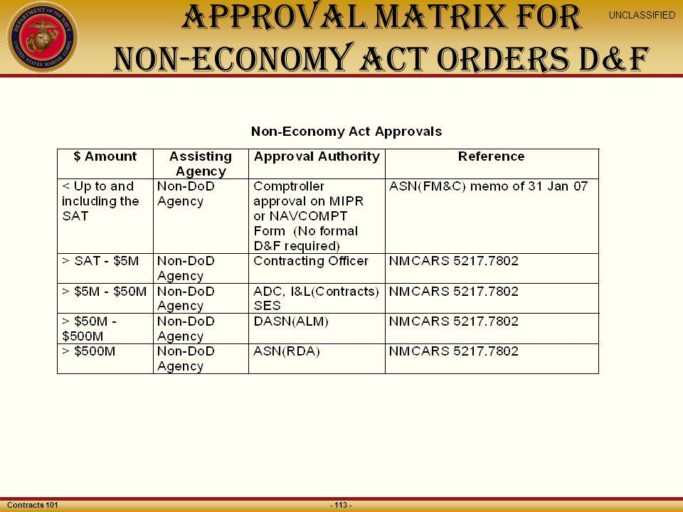 Approval Matrix For Non-Economy Act Orders D&F