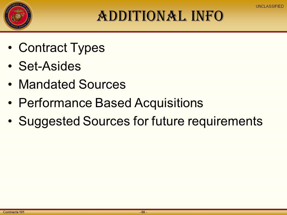 Additional Info Contract Types Set-Asides Mandated Sources
