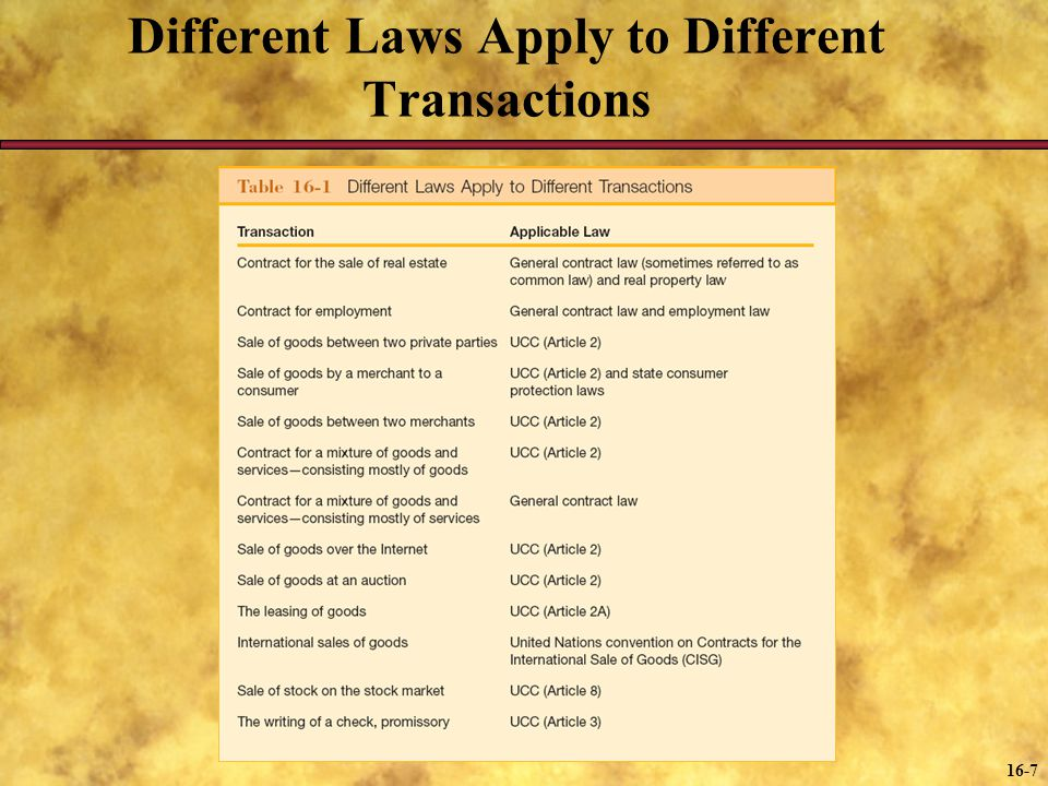 Different Laws Apply to Different Transactions