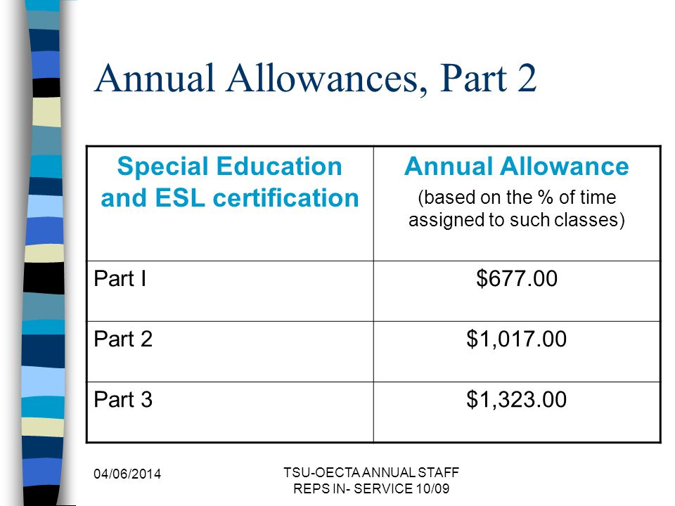 Annual Allowances, Part 2
