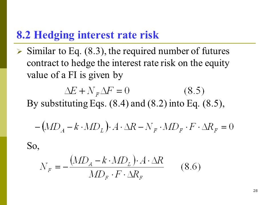 8.2 Hedging interest rate risk