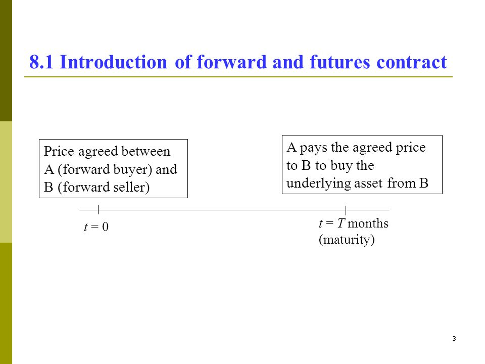 8.1 Introduction of forward and futures contract
