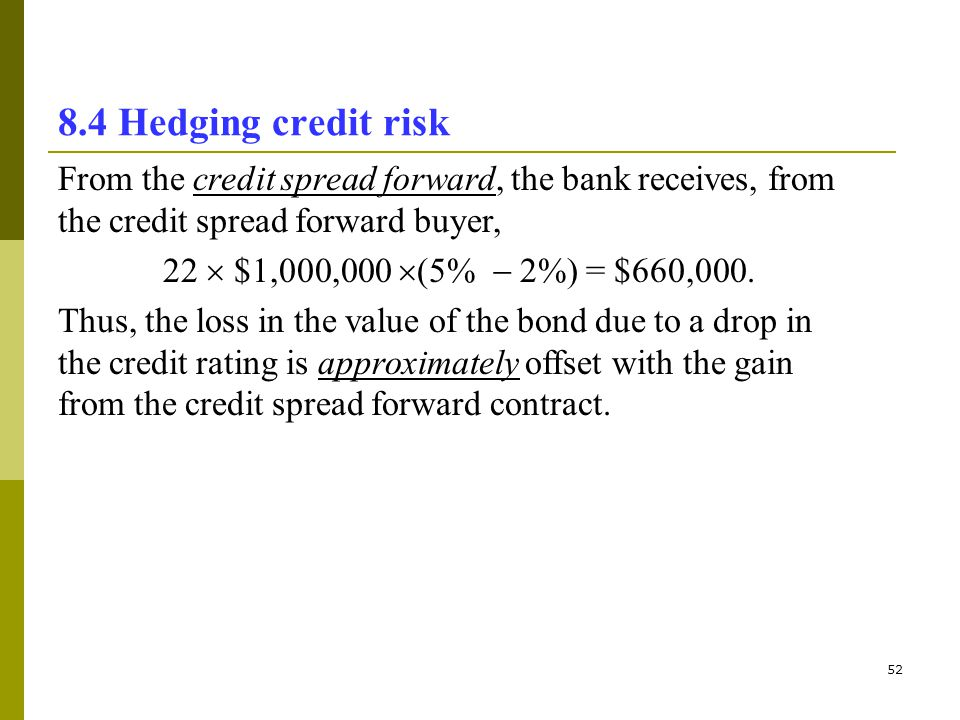 8.4 Hedging credit risk From the credit spread forward, the bank receives, from the credit spread forward buyer,