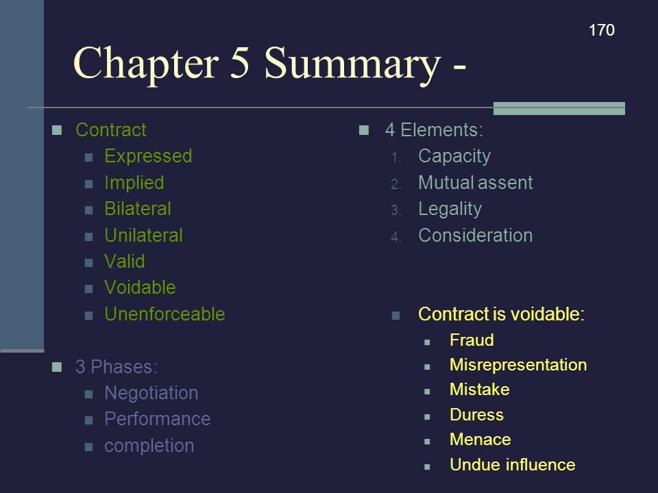 Chapter 5 Summary - Contract Expressed Implied Bilateral Unilateral