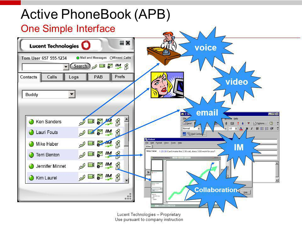 Active PhoneBook (APB) One Simple Interface
