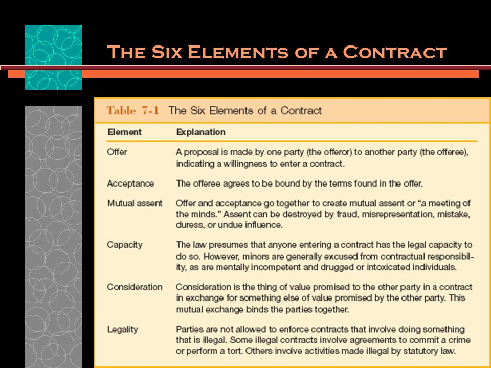 The Six Elements of a Contract