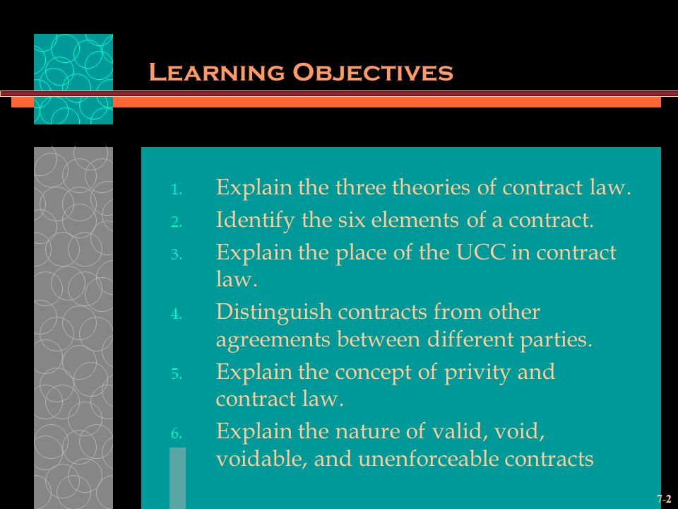 Learning Objectives Explain the three theories of contract law.