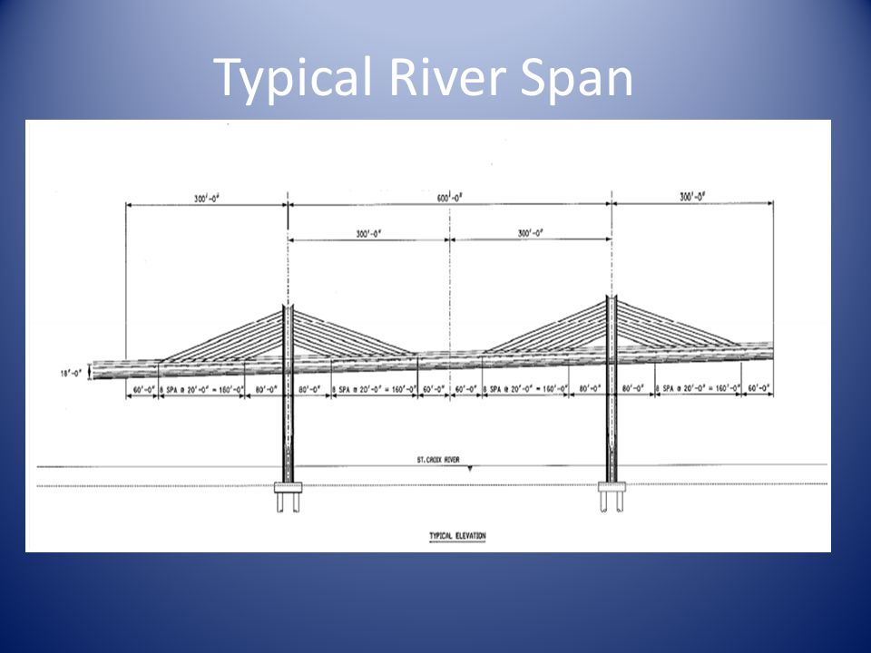 Typical River Span 600'