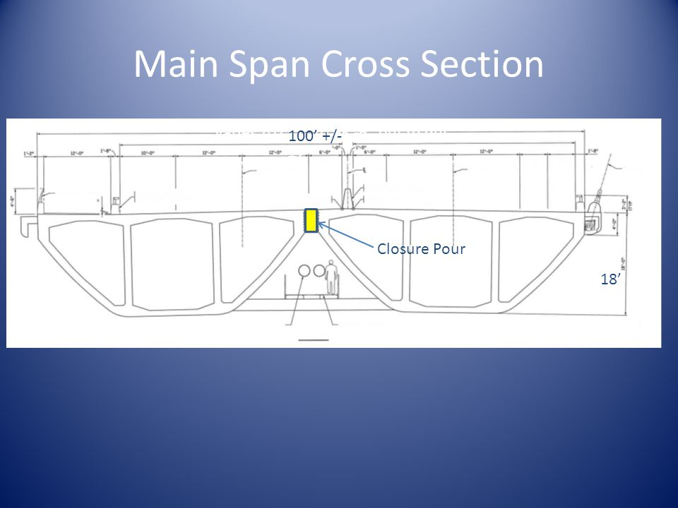 Main Span Cross Section