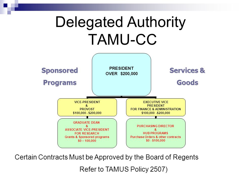 Delegated Authority TAMU-CC