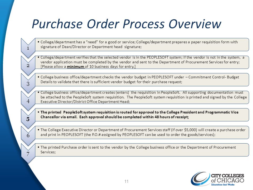 Purchase Order Process Overview
