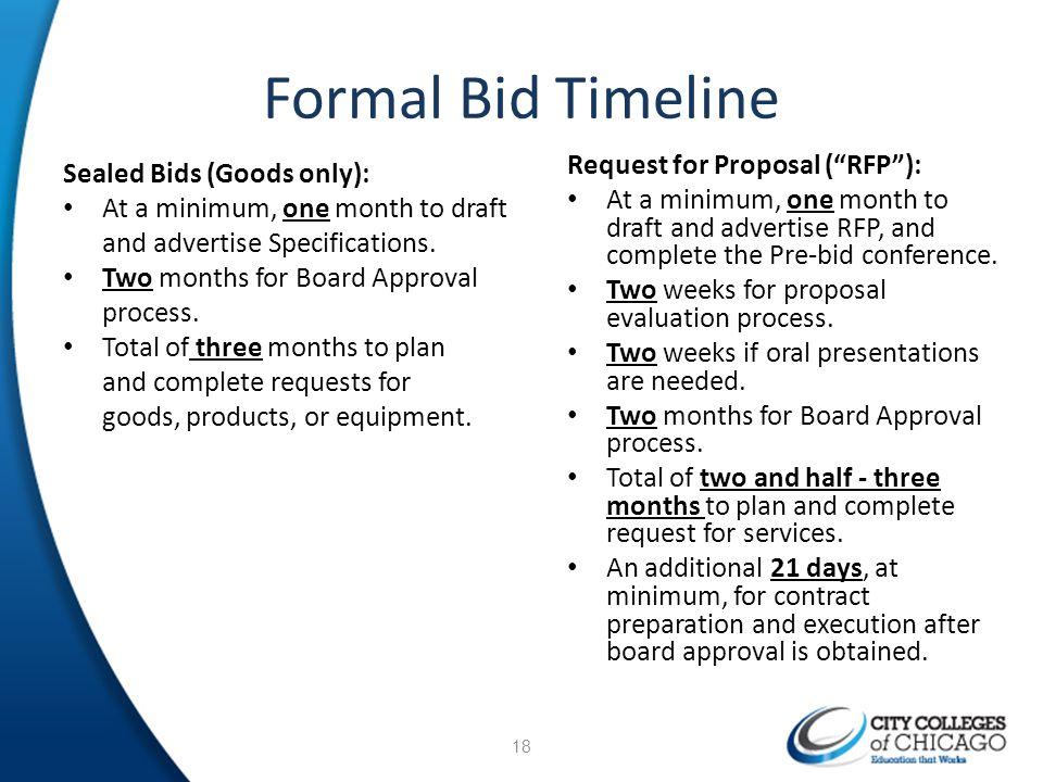 Formal Bid Timeline Request for Proposal ( RFP ):