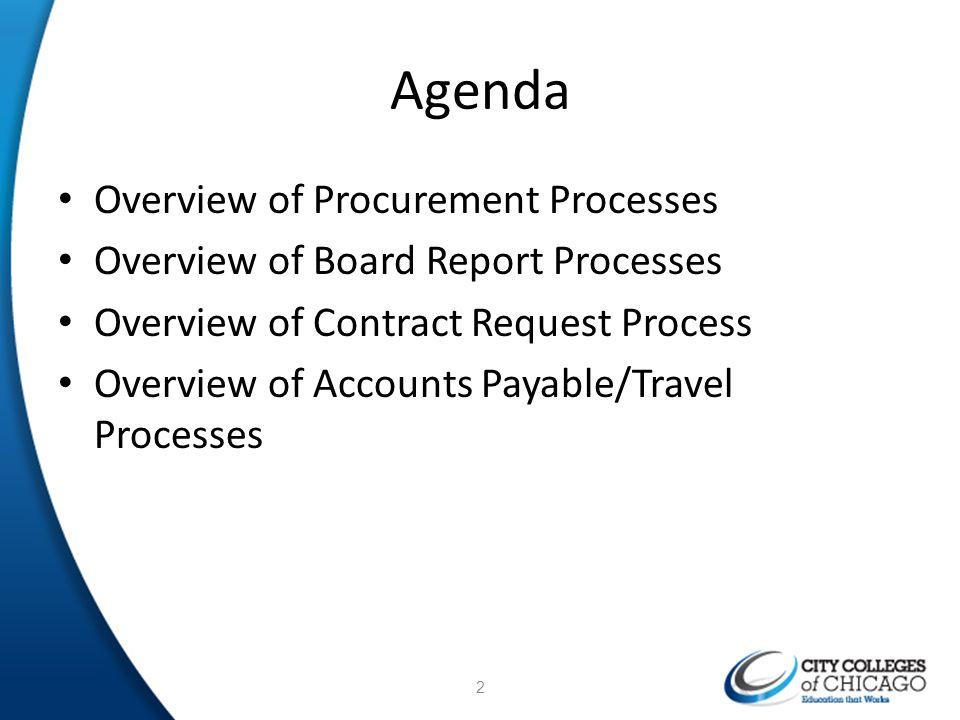 Agenda Overview of Procurement Processes