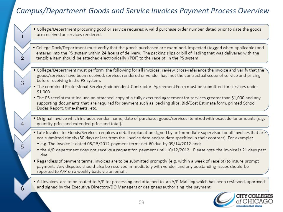 Campus/Department Goods and Service Invoices Payment Process Overview