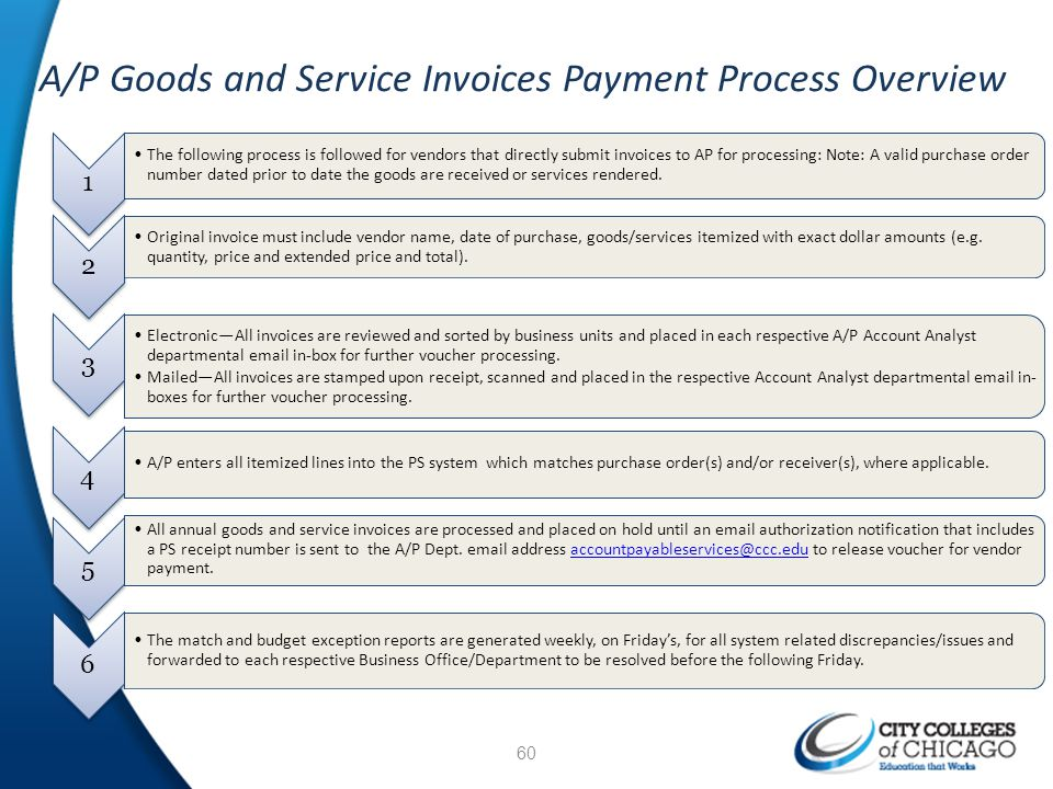 A/P Goods and Service Invoices Payment Process Overview