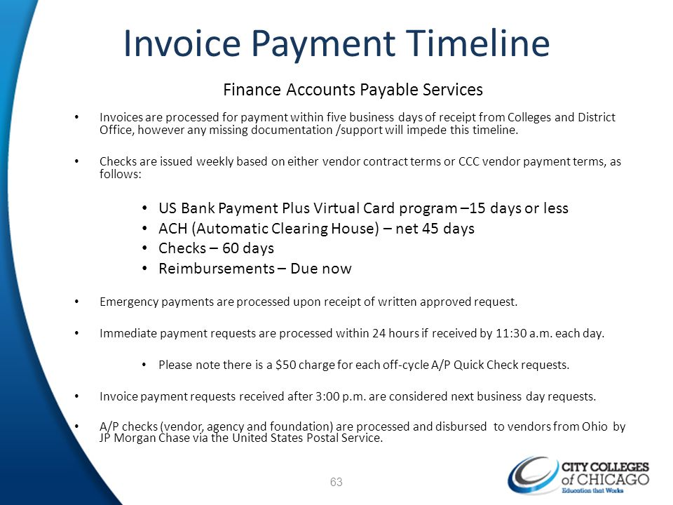 Invoice Payment Timeline