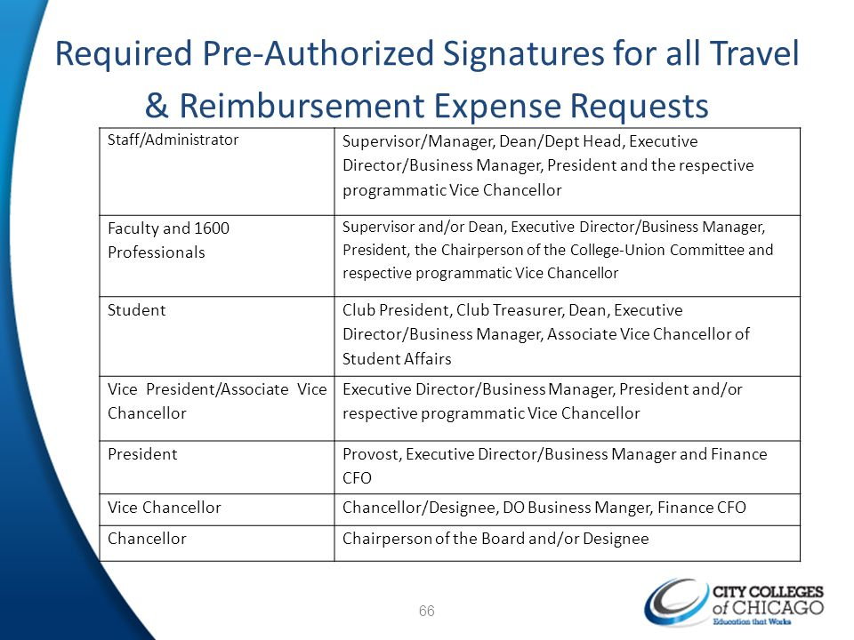 Required Pre-Authorized Signatures for all Travel & Reimbursement Expense Requests
