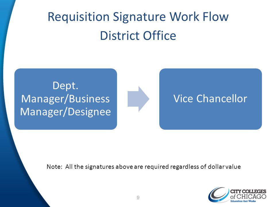 Requisition Signature Work Flow District Office