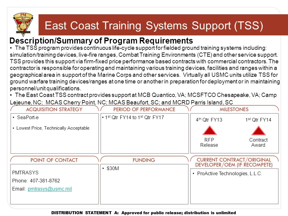 East Coast Training Systems Support (TSS)