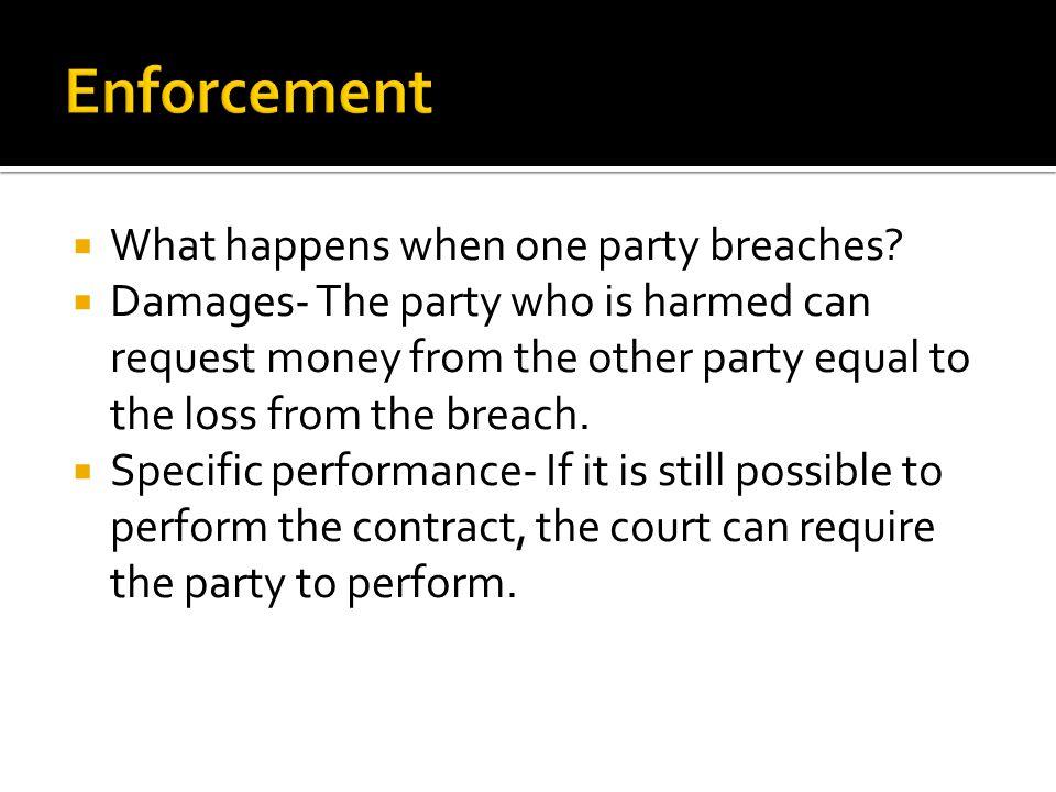 Enforcement What happens when one party breaches