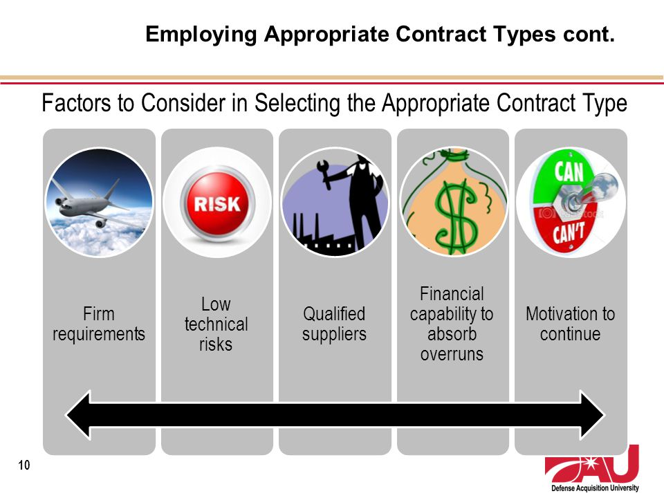 Employing Appropriate Contract Types cont.