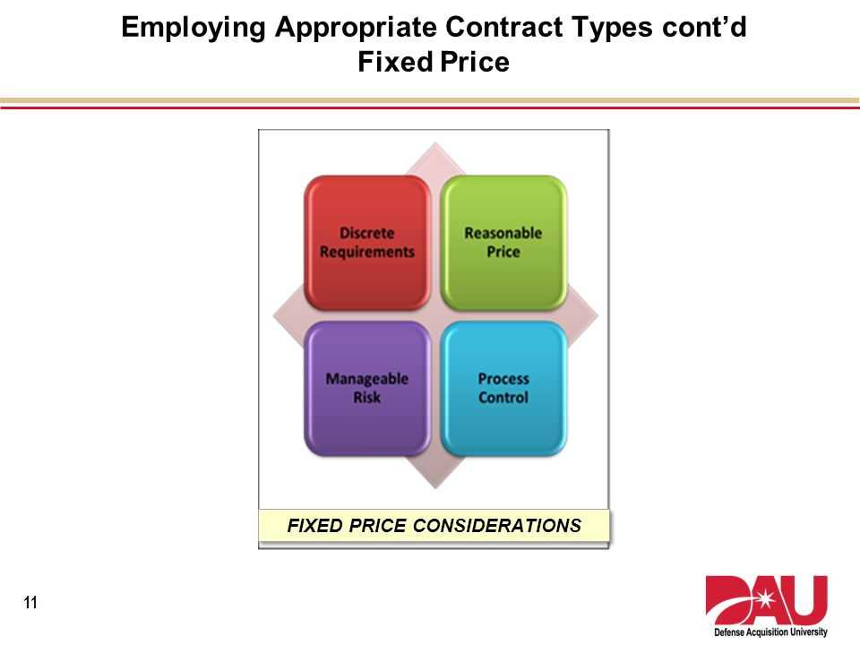 Employing Appropriate Contract Types cont'd Fixed Price