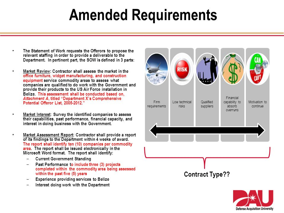 Amended Requirements Contract Type
