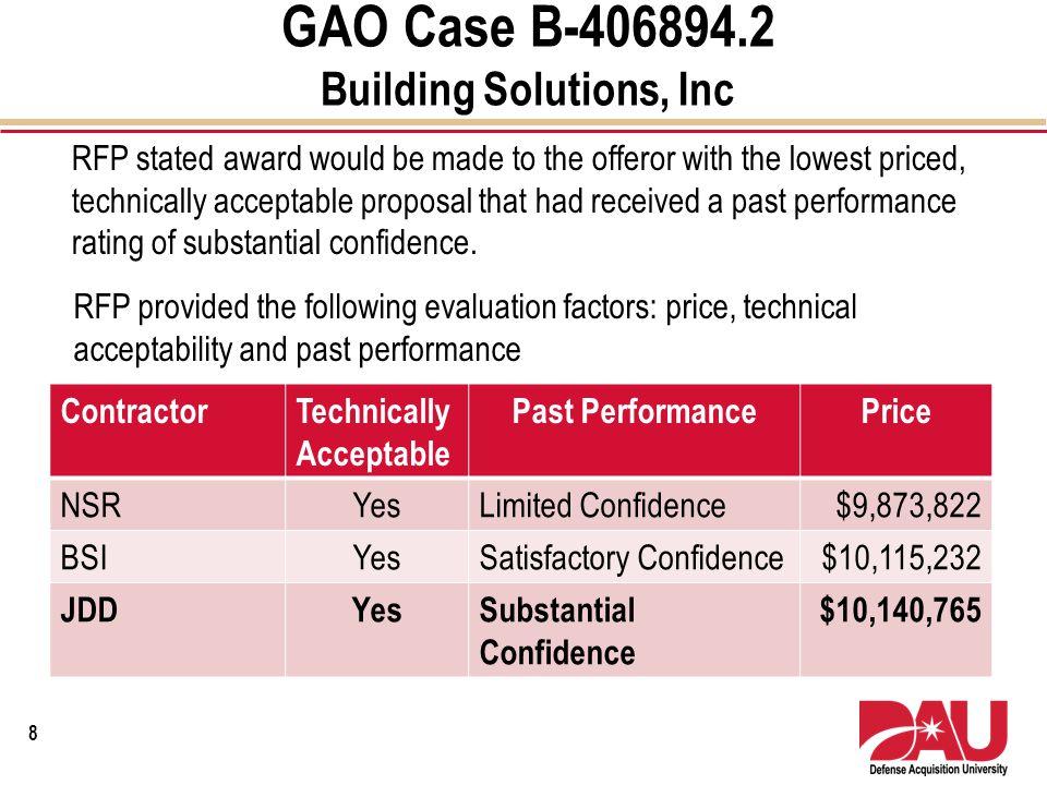 GAO Case B-406894.2 Building Solutions, Inc
