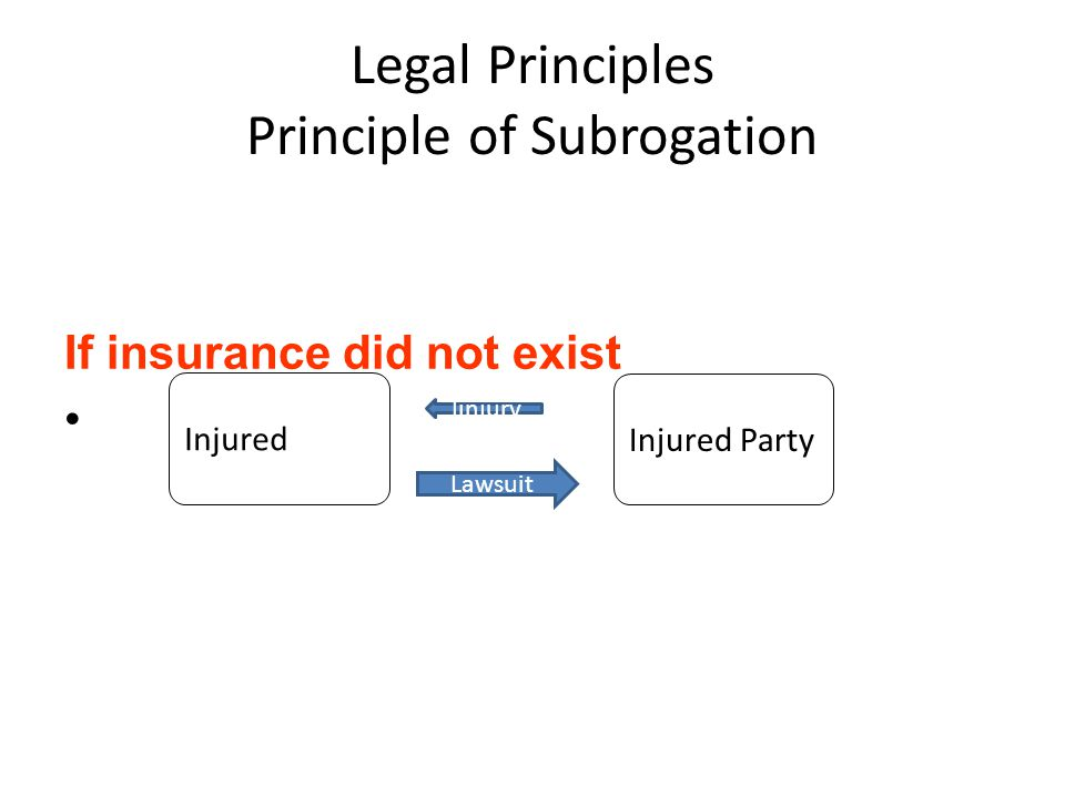 Legal Principles Principle of Subrogation