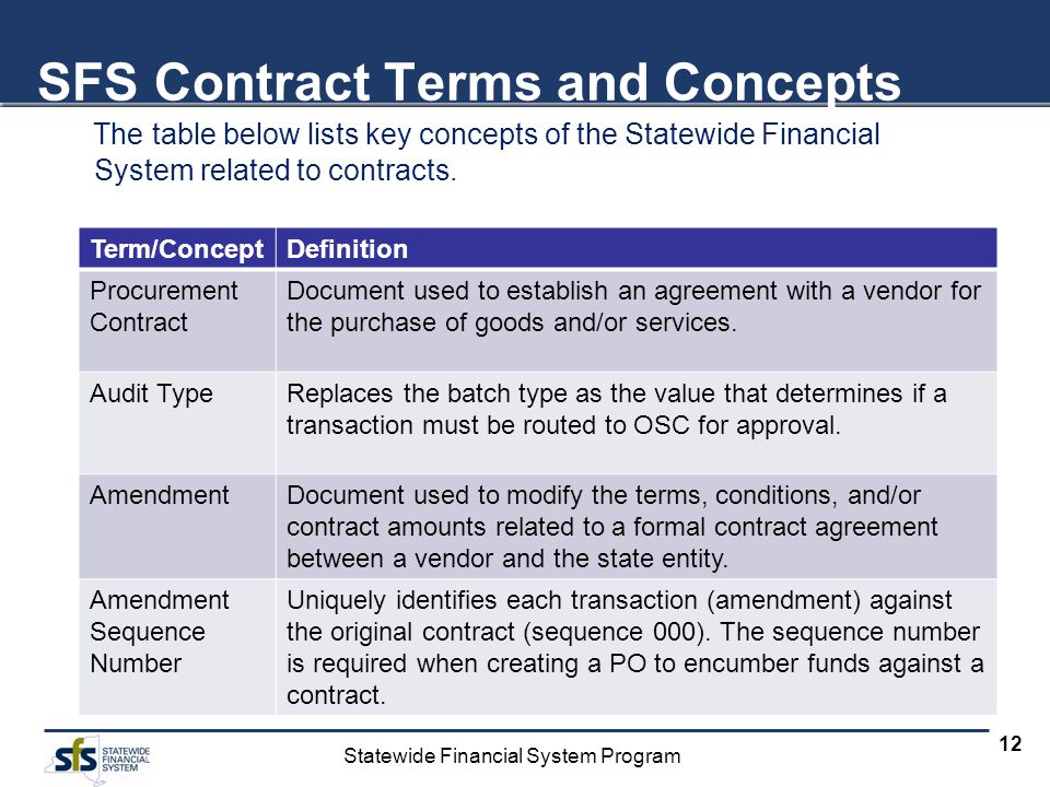 SFS Contract Terms and Concepts