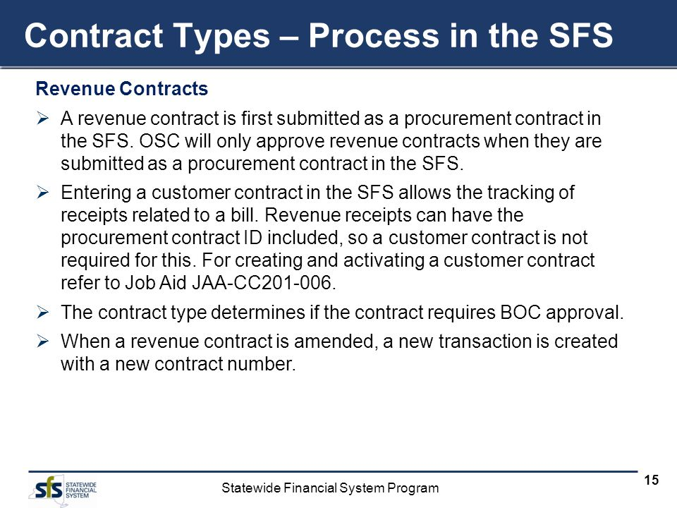 Contract Types – Process in the SFS