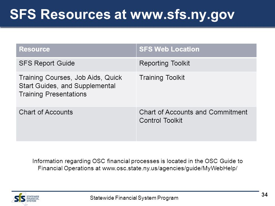 SFS Resources at www.sfs.ny.gov