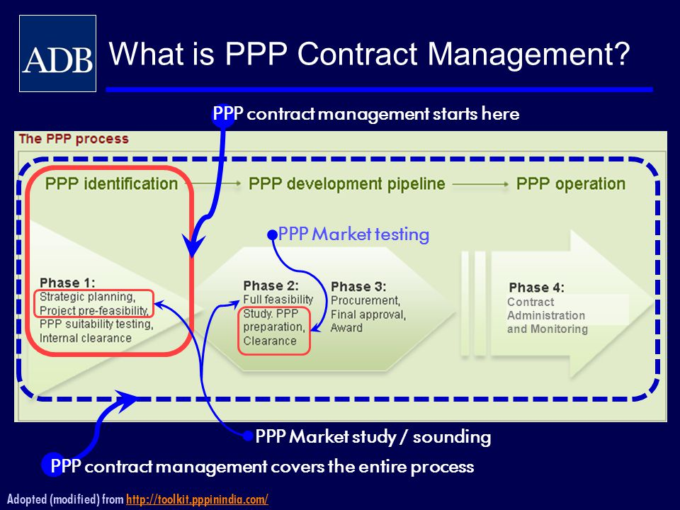 What is PPP Contract Management