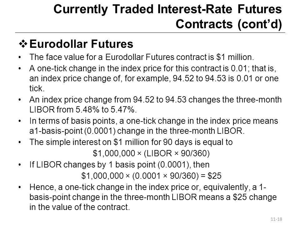 Currently Traded Interest-Rate Futures Contracts (cont'd)