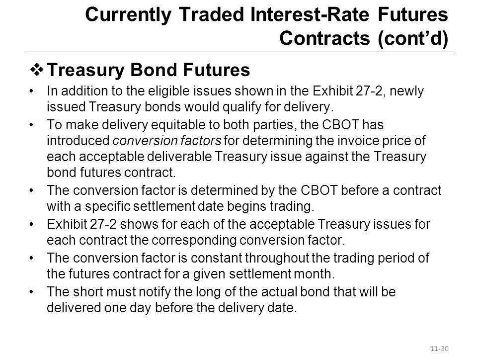 US Treasury Bonds - Fidelity