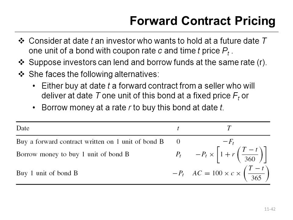 Forward Contract Pricing
