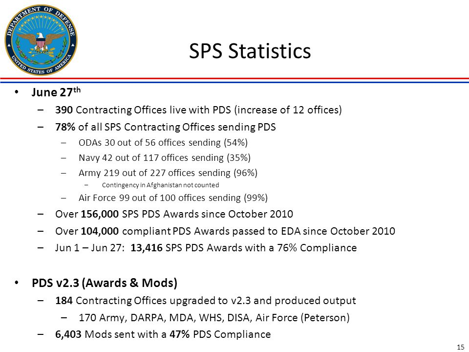 SPS Statistics June 27th PDS v2.3 (Awards & Mods)