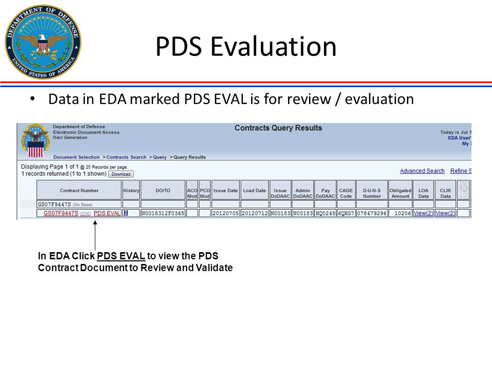 PDS Evaluation Data in EDA marked PDS EVAL is for review / evaluation