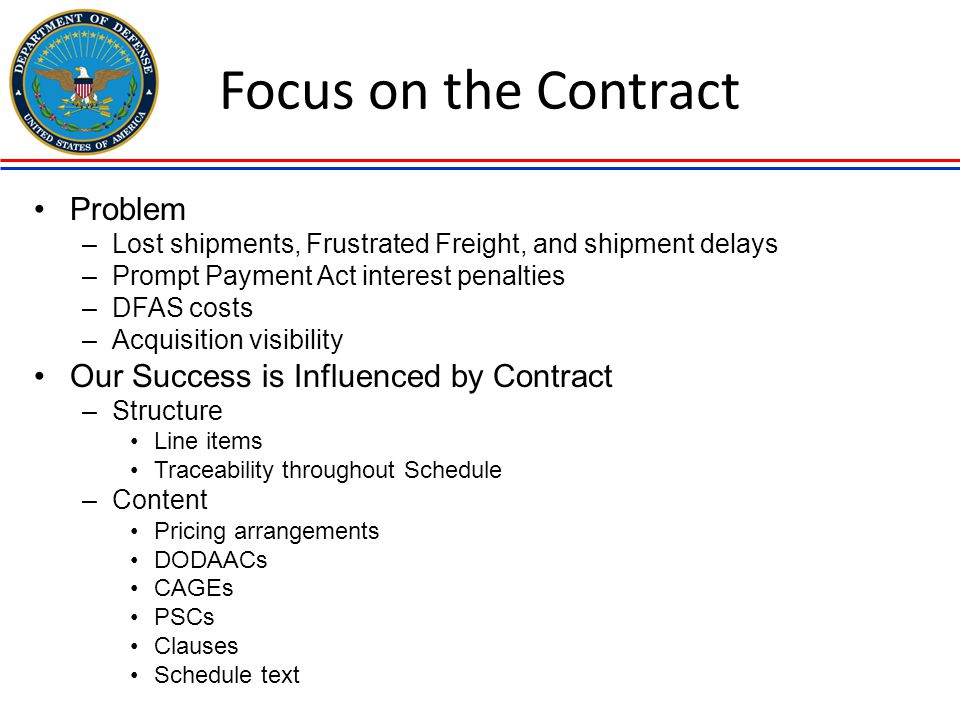 Focus on the Contract Problem Our Success is Influenced by Contract