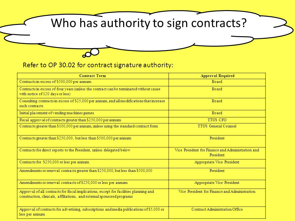 Who has authority to sign contracts
