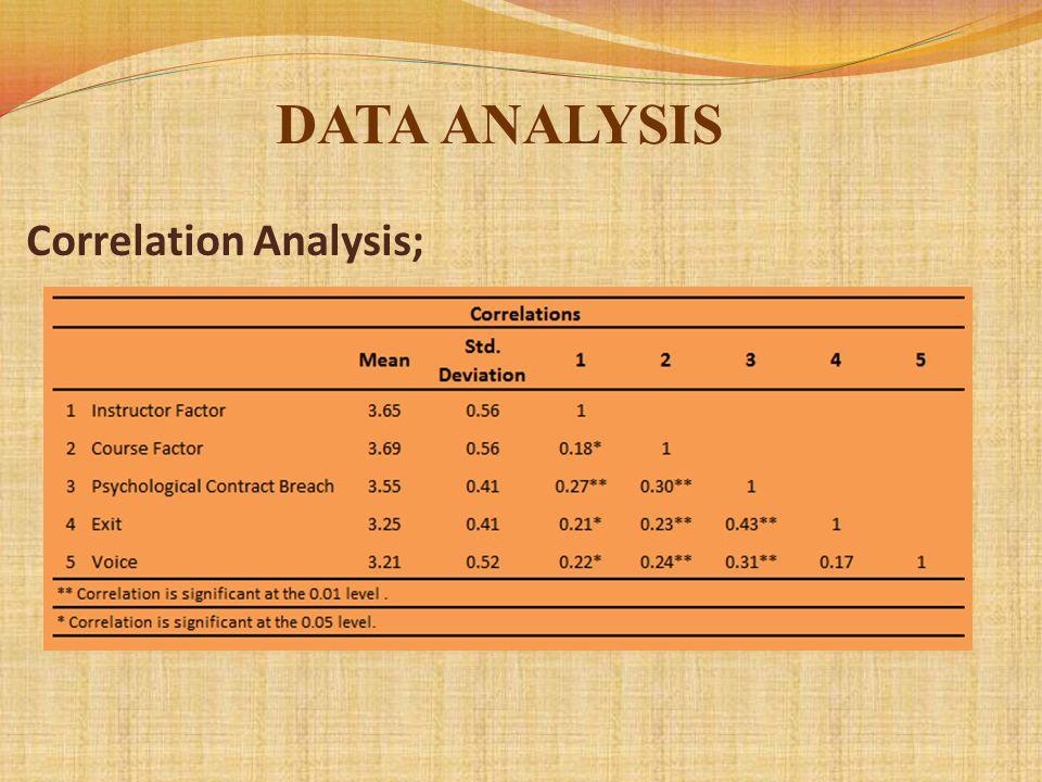 Correlation Analysis;