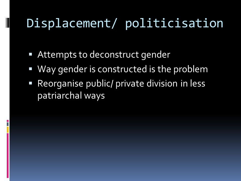 Displacement/ politicisation