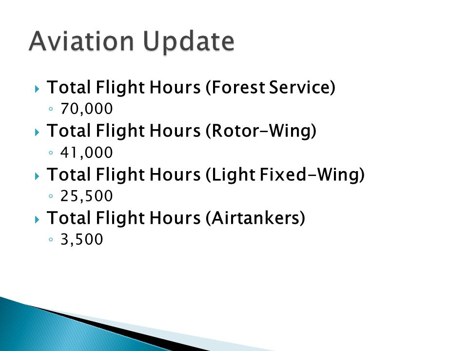 Aviation Update Total Flight Hours (Forest Service)