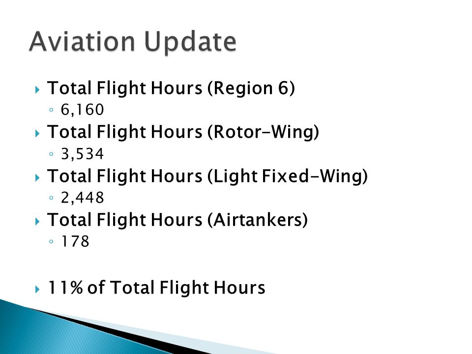 Aviation Update Total Flight Hours (Region 6)